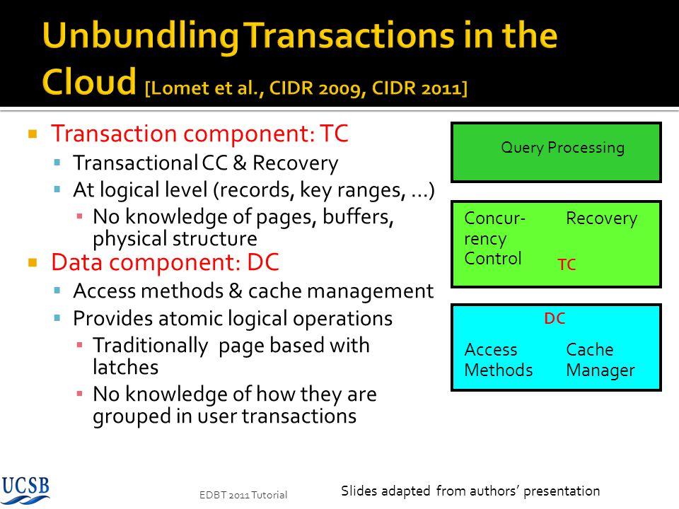 Unbundling Transactions in the Cloud [Lomet et al
